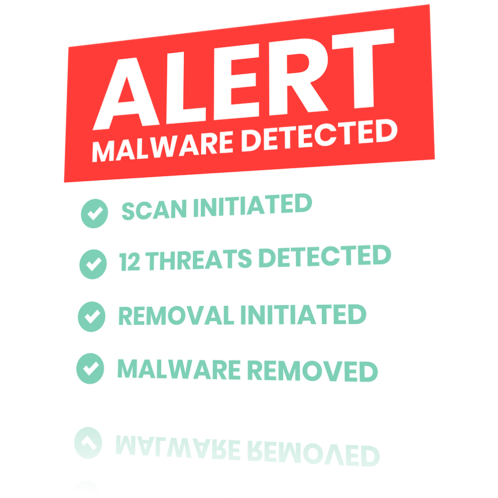 Malware Detected Image
